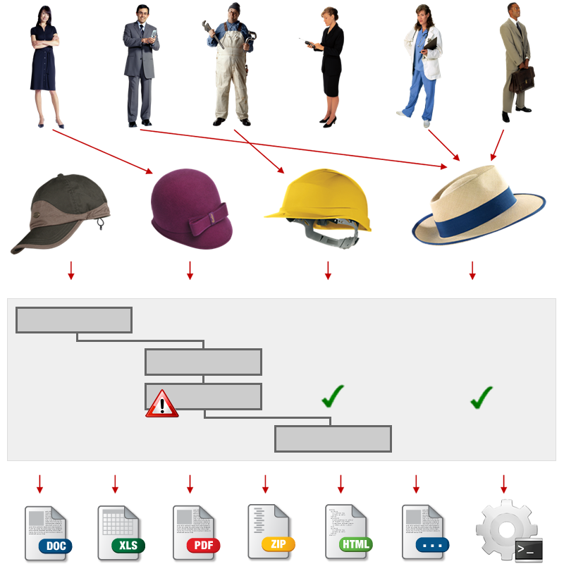 Structure générale de Click-N-Manage®