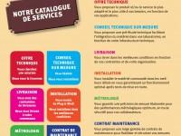 Milian S.A. Catalogue des services