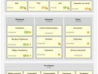 Maîtrisez vos parties prenantes avec Click-N-Manage®