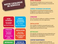 Milian S.A. Catalogue des services